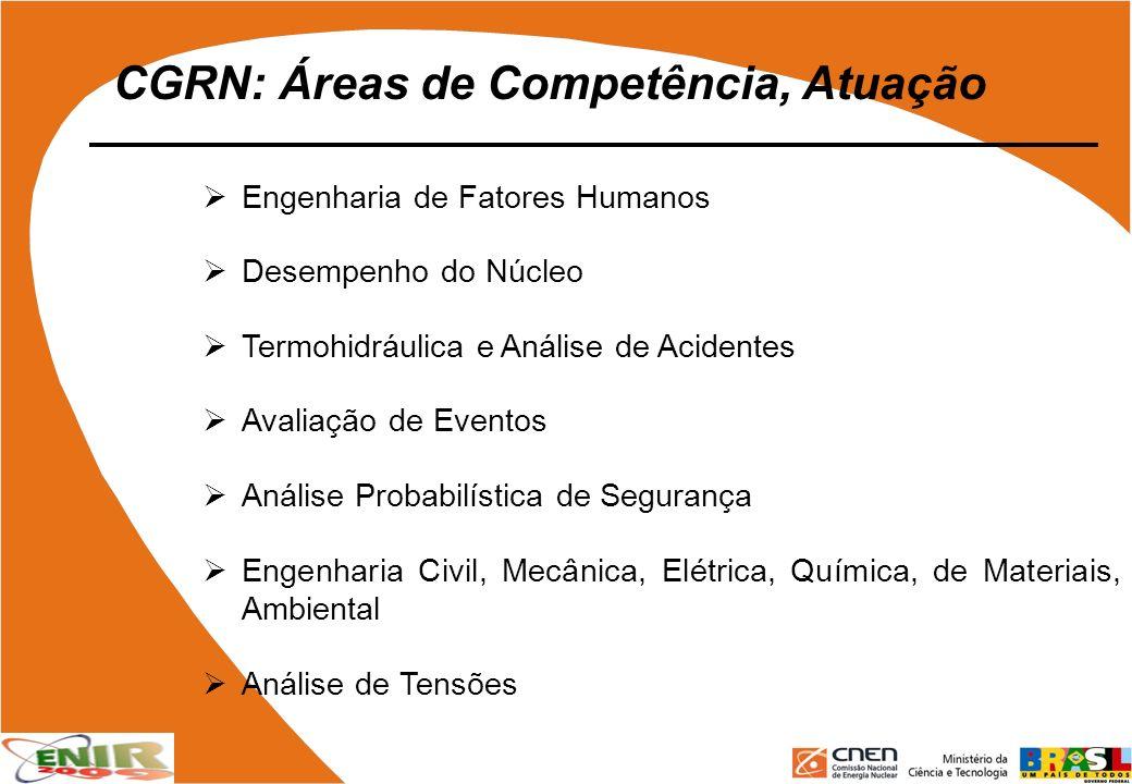 CGRN: Áreas de Competência, Atuação Engenharia de Fatores Humanos Desempenho do Núcleo Termohidráulica e Análise de Acidentes Avaliação de Eventos Aná