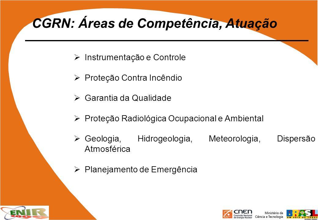 CGRN: Áreas de Competência, Atuação Instrumentação e Controle Proteção Contra Incêndio Garantia da Qualidade Proteção Radiológica Ocupacional e Ambien