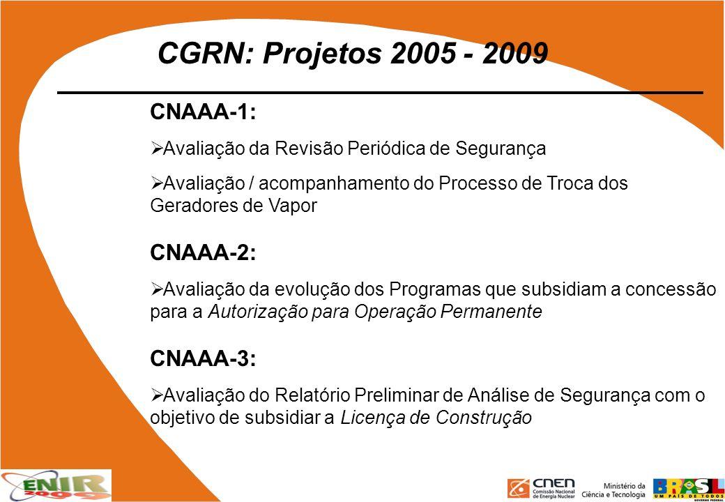 CGRN: Projetos 2005 - 2009 CNAAA-1: Avaliação da Revisão Periódica de Segurança Avaliação / acompanhamento do Processo de Troca dos Geradores de Vapor