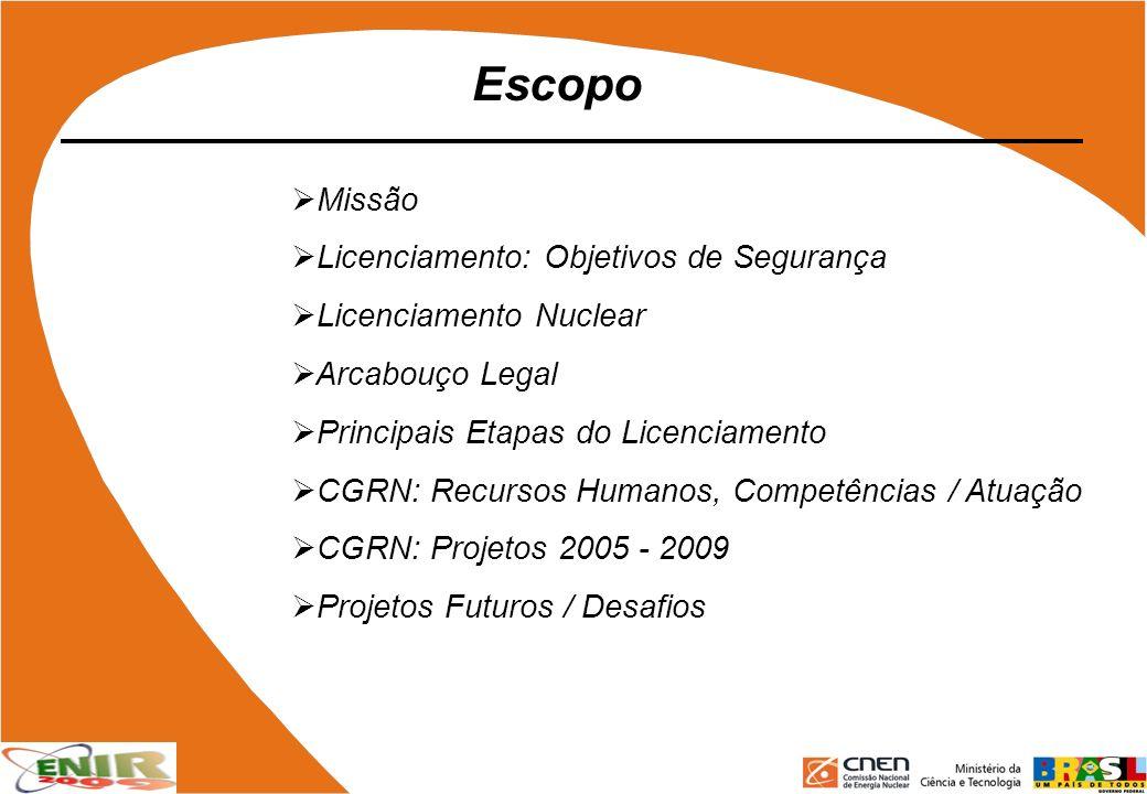Missão Licenciamento: Objetivos de Segurança Licenciamento Nuclear Arcabouço Legal Principais Etapas do Licenciamento CGRN: Recursos Humanos, Competên