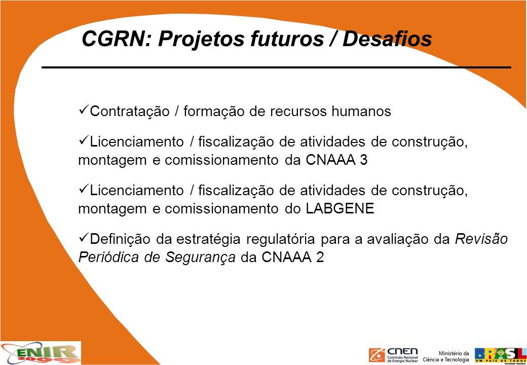 CGRN: Projetos futuros / Desafios Contratação / formação de recursos humanos Licenciamento / fiscalização de atividades de construção, montagem e comi
