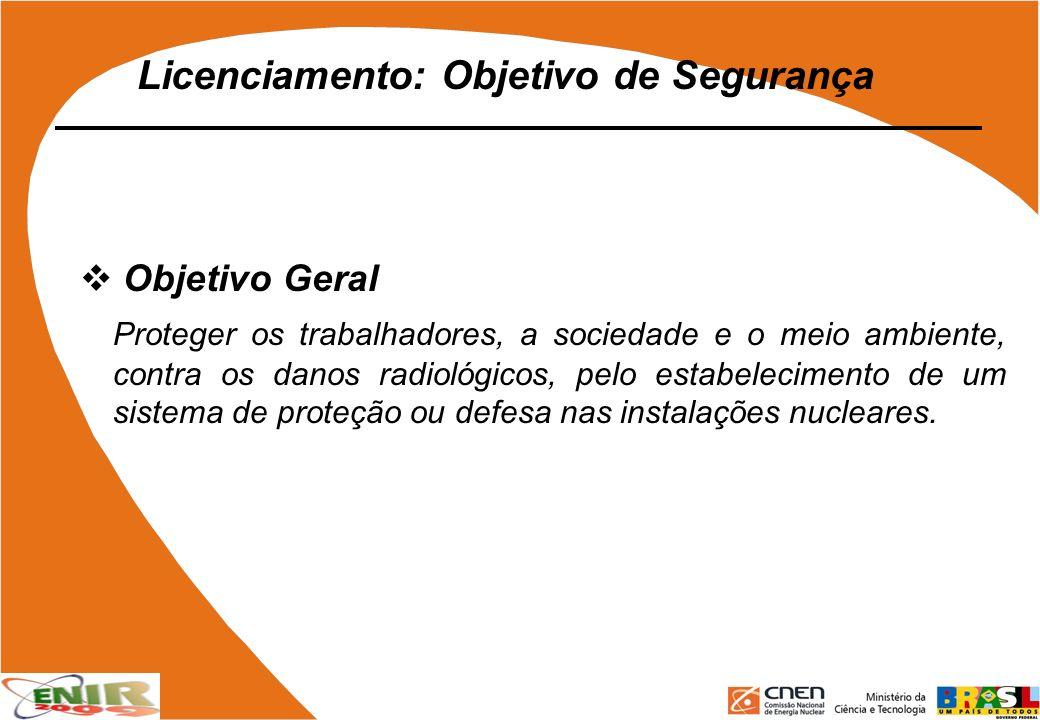 Licenciamento: Objetivo de Segurança Objetivo Geral Proteger os trabalhadores, a sociedade e o meio ambiente, contra os danos radiológicos, pelo estab