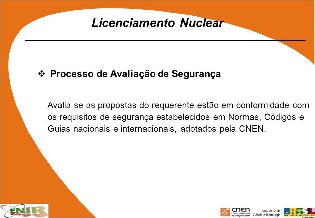 Licenciamento Nuclear Processo de Avaliação de Segurança Avalia se as propostas do requerente estão em conformidade com os requisitos de segurança est