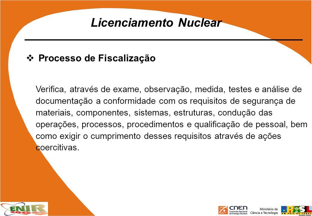 Licenciamento Nuclear Processo de Fiscalização Verifica, através de exame, observação, medida, testes e análise de documentação a conformidade com os