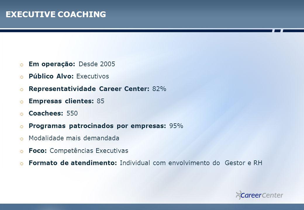RESULTADO DA PESQUISA BLOCO DE COMPETÊNCIAQUANT.% Competência Liderança4432,6% TOTAL DA PESQUISA 135100%