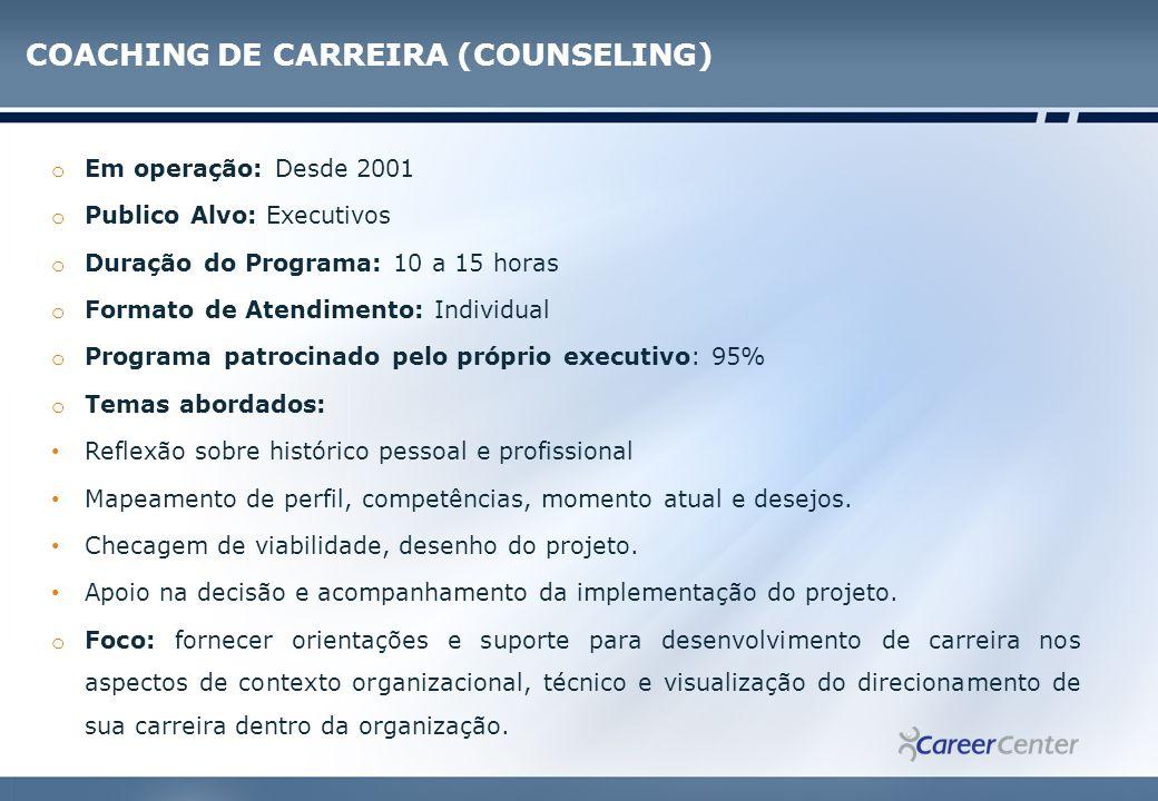 RESULTADO DA PESQUISA BLOCO DE COMPETÊNCIAQUANT.% Competência Gerencial4432,6% TOTAL DA PESQUISA 135100%
