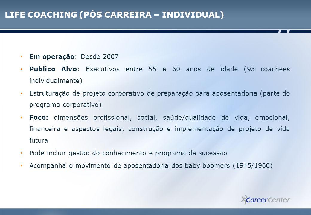 LIFE COACHING (PÓS CARREIRA – GRUPO) o Em operação: Desde 2007 o Publico alvo: Supervisores, Coordenadores, Administrativos e Operacionais.