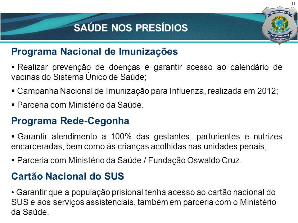11 CENÁRIO ATUAL SAÚDE NOS PRESÍDIOS Programa Nacional de Imunizações Realizar prevenção de doenças e garantir acesso ao calendário de vacinas do Sistema Único de Saúde; Campanha Nacional de Imunização para Influenza, realizada em 2012; Parceria com Ministério da Saúde.