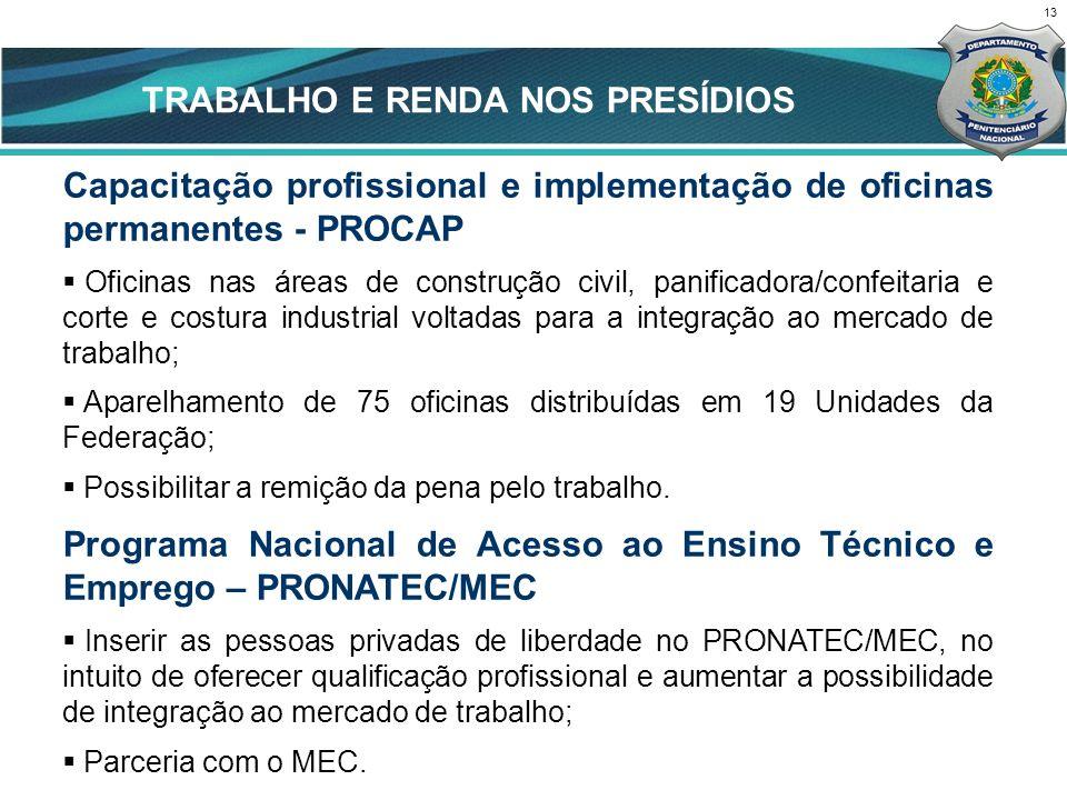 13 CENÁRIO ATUAL TRABALHO E RENDA NOS PRESÍDIOS Capacitação profissional e implementação de oficinas permanentes - PROCAP Oficinas nas áreas de constr