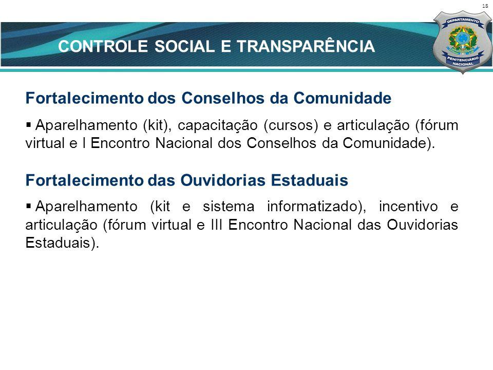 18 CENÁRIO ATUAL CONTROLE SOCIAL E TRANSPARÊNCIA Fortalecimento dos Conselhos da Comunidade Aparelhamento (kit), capacitação (cursos) e articulação (fórum virtual e I Encontro Nacional dos Conselhos da Comunidade).