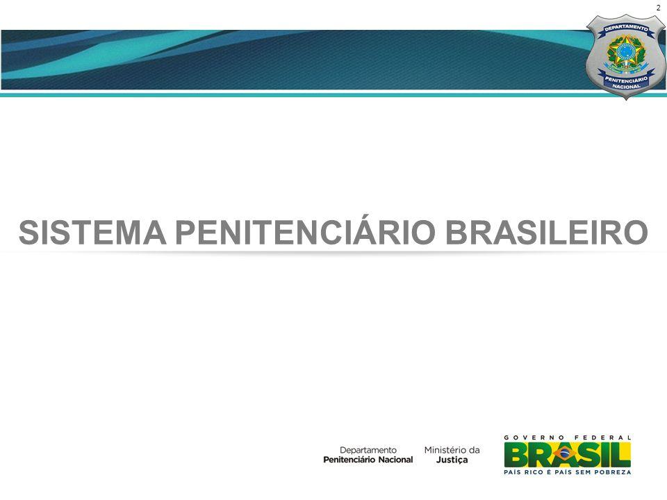 2 CENÁRIO ATUAL SISTEMA PENITENCIÁRIO BRASILEIRO