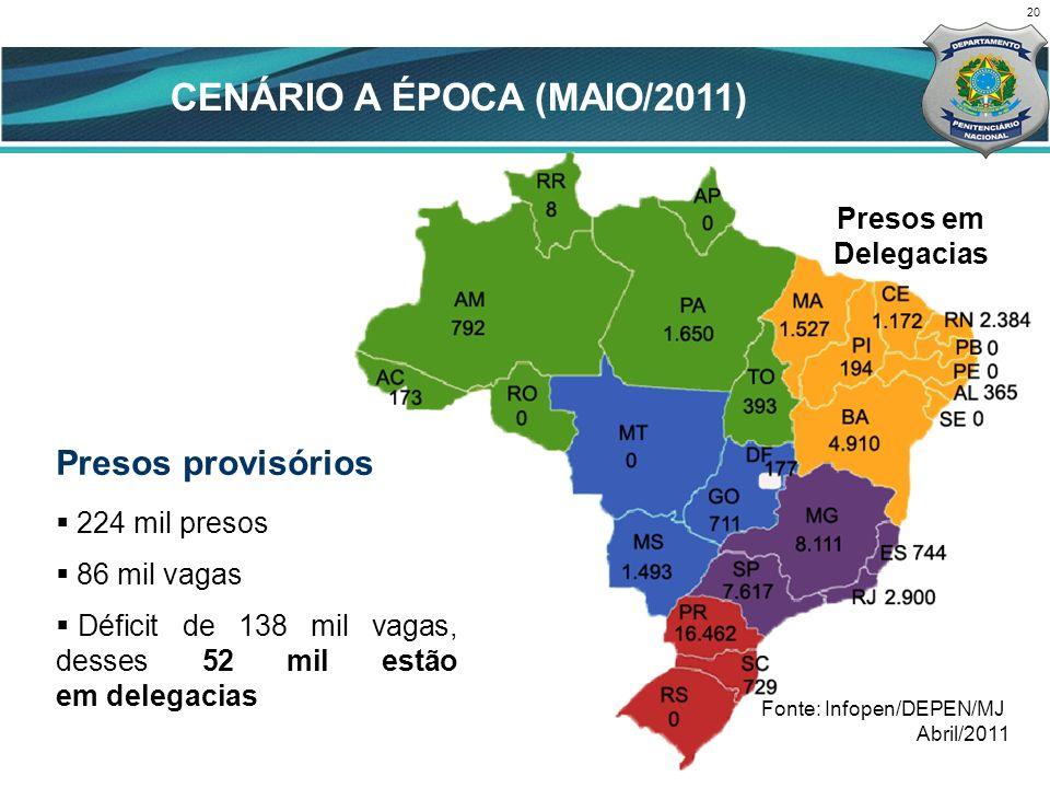 20 CENÁRIO A ÉPOCA (MAIO/2011) Presos provisórios 224 mil presos 86 mil vagas Déficit de 138 mil vagas, desses 52 mil estão em delegacias Fonte: Infop