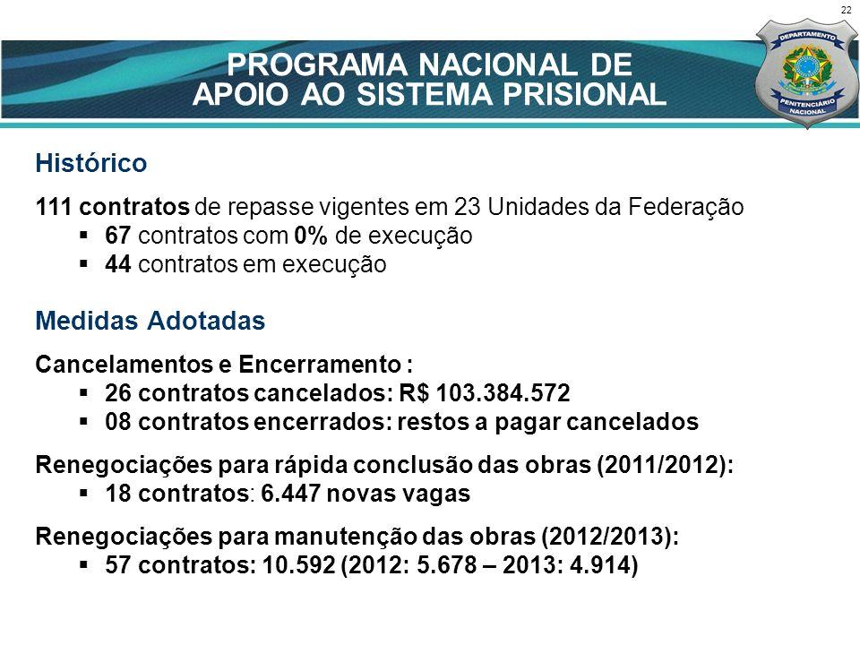 22 Histórico 111 contratos de repasse vigentes em 23 Unidades da Federação 67 contratos com 0% de execução 44 contratos em execução Medidas Adotadas C