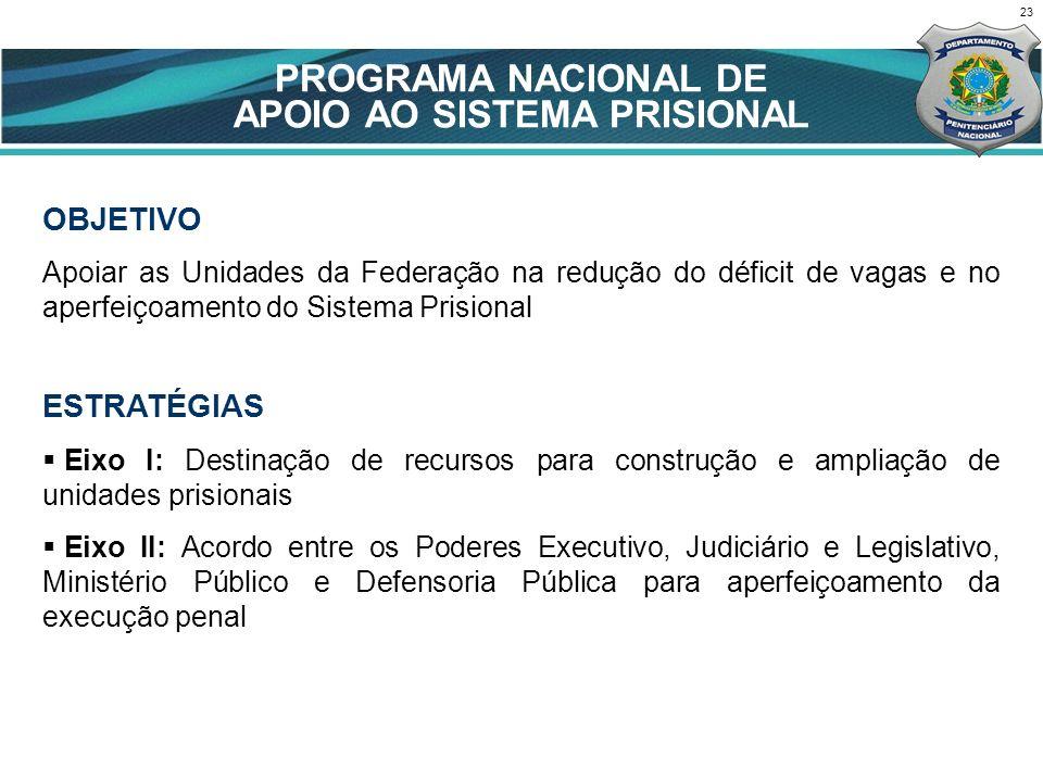 23 OBJETIVO Apoiar as Unidades da Federação na redução do déficit de vagas e no aperfeiçoamento do Sistema Prisional ESTRATÉGIAS Eixo I: Destinação de