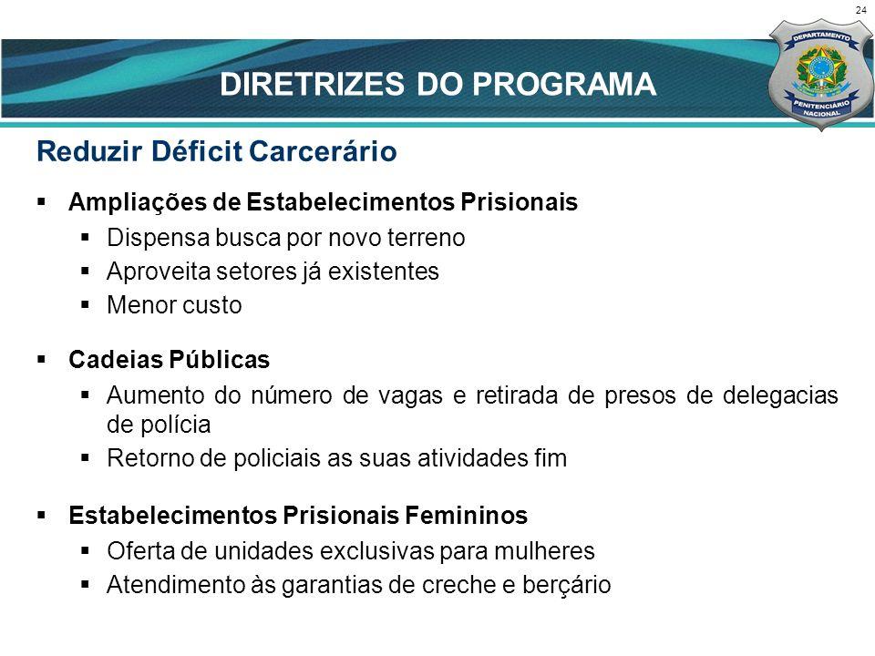 24 DIRETRIZES DO PROGRAMA Reduzir Déficit Carcerário Ampliações de Estabelecimentos Prisionais Dispensa busca por novo terreno Aproveita setores já ex