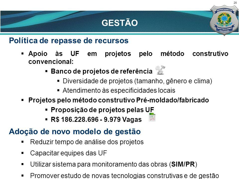 Política de repasse de recursos Apoio às UF em projetos pelo método construtivo convencional: Banco de projetos de referência Diversidade de projetos