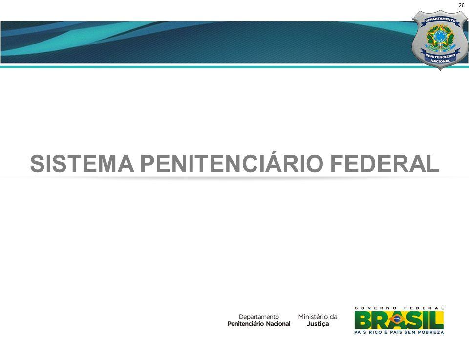 28 CENÁRIO ATUAL SISTEMA PENITENCIÁRIO FEDERAL