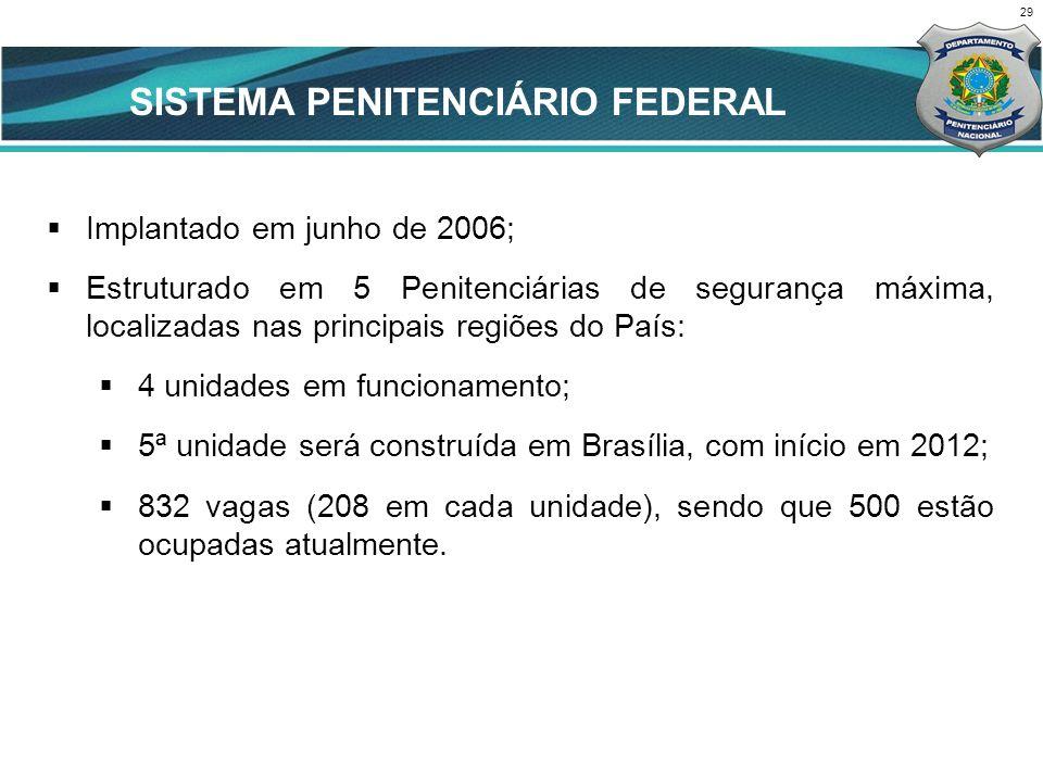29 CENÁRIO ATUAL Implantado em junho de 2006; Estruturado em 5 Penitenciárias de segurança máxima, localizadas nas principais regiões do País: 4 unidades em funcionamento; 5ª unidade será construída em Brasília, com início em 2012; 832 vagas (208 em cada unidade), sendo que 500 estão ocupadas atualmente.