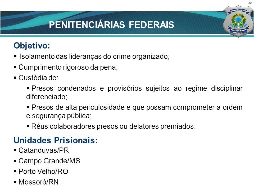 30 CENÁRIO ATUAL Objetivo: Isolamento das lideranças do crime organizado; Cumprimento rigoroso da pena; Custódia de: Presos condenados e provisórios s