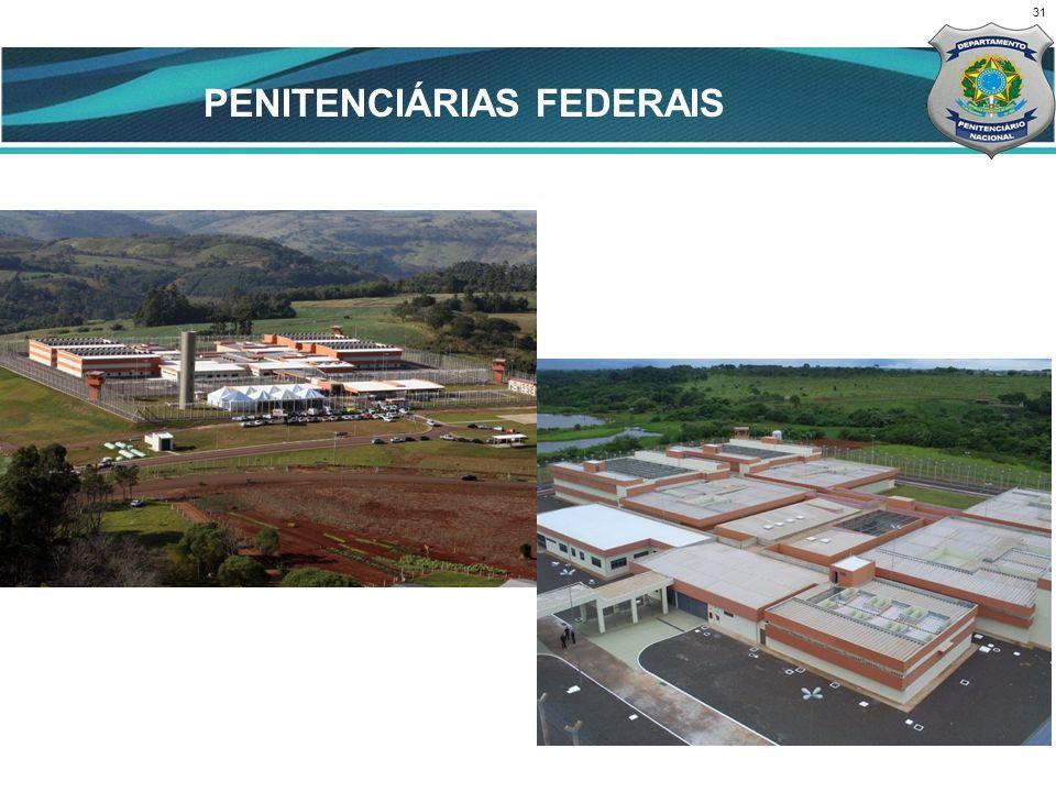 31 CENÁRIO ATUAL PENITENCIÁRIAS FEDERAIS