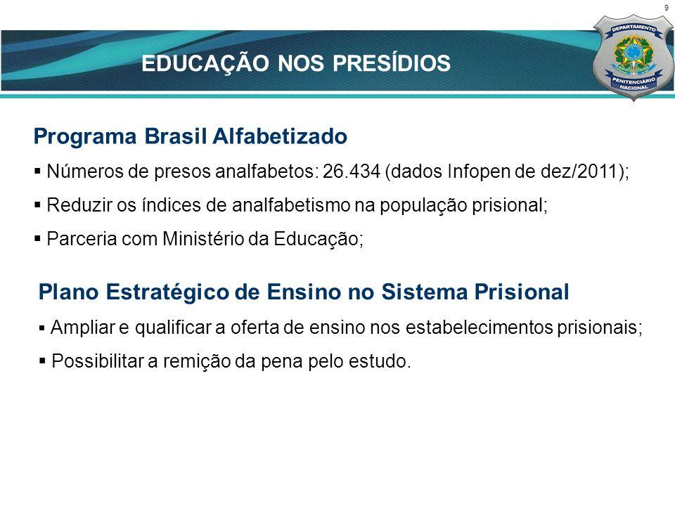 9 CENÁRIO ATUAL EDUCAÇÃO NOS PRESÍDIOS Programa Brasil Alfabetizado Números de presos analfabetos: 26.434 (dados Infopen de dez/2011); Reduzir os índi