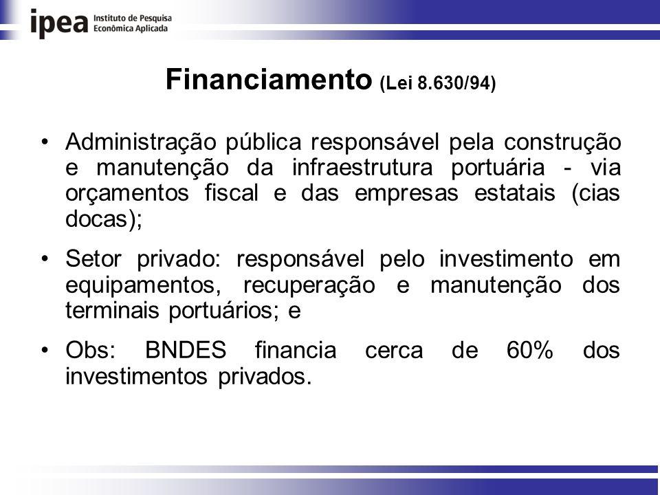Administração pública responsável pela construção e manutenção da infraestrutura portuária - via orçamentos fiscal e das empresas estatais (cias docas); Setor privado: responsável pelo investimento em equipamentos, recuperação e manutenção dos terminais portuários; e Obs: BNDES financia cerca de 60% dos investimentos privados.