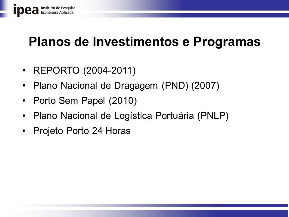 Planos de Investimentos e Programas REPORTO (2004-2011) Plano Nacional de Dragagem (PND) (2007) Porto Sem Papel (2010) Plano Nacional de Logística Portuária (PNLP) Projeto Porto 24 Horas