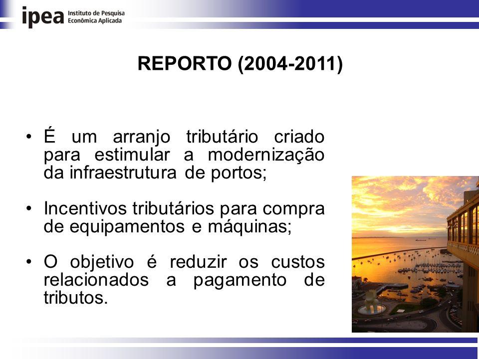 REPORTO (2004-2011) É um arranjo tributário criado para estimular a modernização da infraestrutura de portos; Incentivos tributários para compra de equipamentos e máquinas; O objetivo é reduzir os custos relacionados a pagamento de tributos.