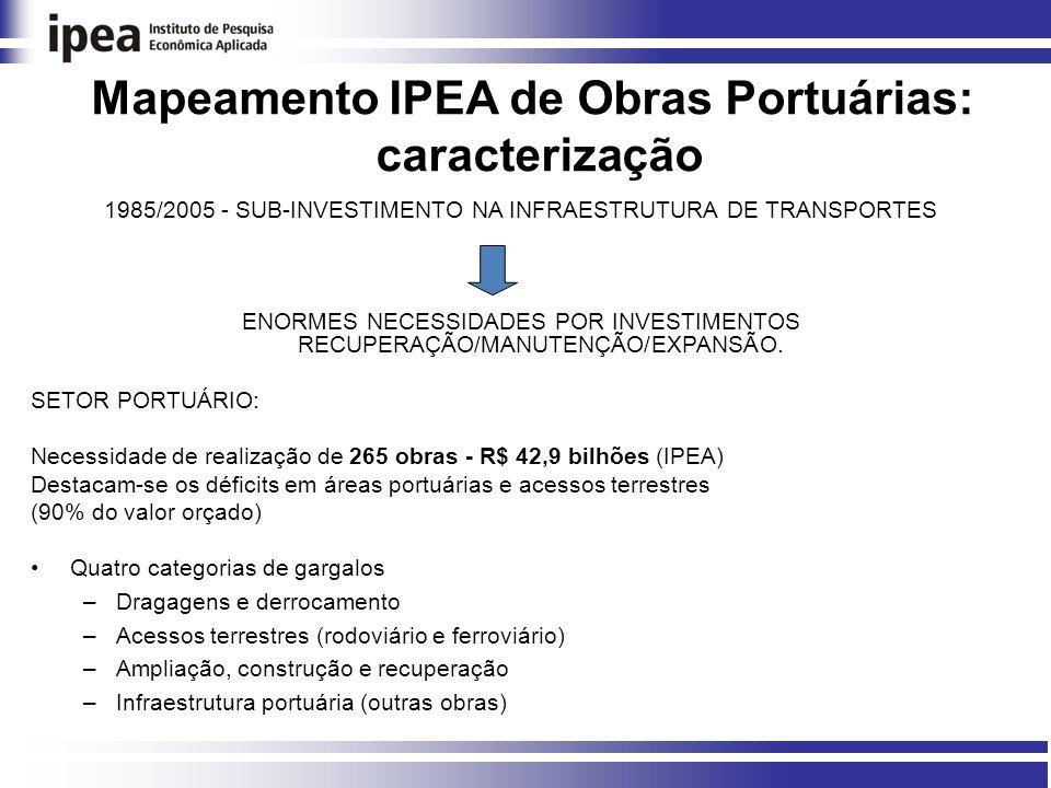 Mapeamento IPEA de Obras Portuárias: caracterização 1985/2005 - SUB-INVESTIMENTO NA INFRAESTRUTURA DE TRANSPORTES ENORMES NECESSIDADES POR INVESTIMENTOS RECUPERAÇÃO/MANUTENÇÃO/EXPANSÃO.
