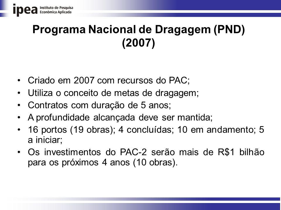 Programa Nacional de Dragagem (PND) (2007) Criado em 2007 com recursos do PAC; Utiliza o conceito de metas de dragagem; Contratos com duração de 5 anos; A profundidade alcançada deve ser mantida; 16 portos (19 obras); 4 concluídas; 10 em andamento; 5 a iniciar; Os investimentos do PAC-2 serão mais de R$1 bilhão para os próximos 4 anos (10 obras).