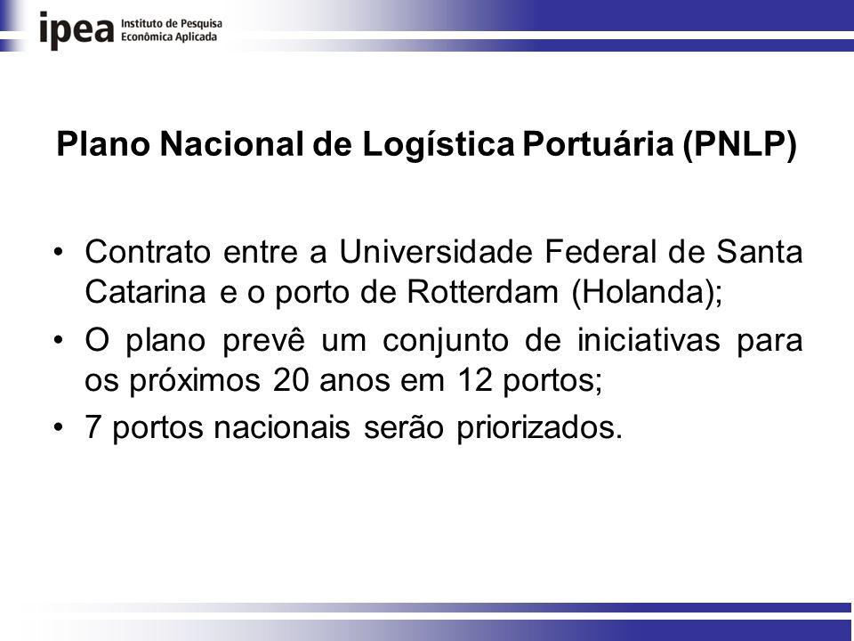 Plano Nacional de Logística Portuária (PNLP) Contrato entre a Universidade Federal de Santa Catarina e o porto de Rotterdam (Holanda); O plano prevê um conjunto de iniciativas para os próximos 20 anos em 12 portos; 7 portos nacionais serão priorizados.