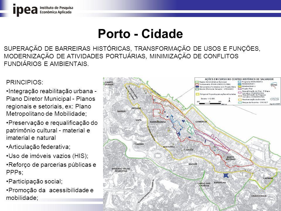 PRINCIPIOS: Integração reabilitação urbana - Plano Diretor Municipal - Planos regionais e setoriais, ex: Plano Metropolitano de Mobilidade; Preservação e requalificação do patrimônio cultural - material e imaterial e natural Articulação federativa; Uso de imóveis vazios (HIS); Reforço de parcerias públicas e PPPs; Participação social; Promoção da acessibilidade e mobilidade; SUPERAÇÃO DE BARREIRAS HISTÓRICAS, TRANSFORMAÇÃO DE USOS E FUNÇÕES, MODERNIZAÇÃO DE ATIVIDADES PORTUÁRIAS, MINIMIZAÇÃO DE CONFLITOS FUNDIÁRIOS E AMBIENTAIS.