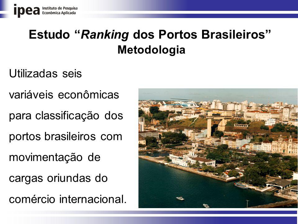 Estudo Ranking dos Portos Brasileiros Metodologia Utilizadas seis variáveis econômicas para classificação dos portos brasileiros com movimentação de cargas oriundas do comércio internacional.