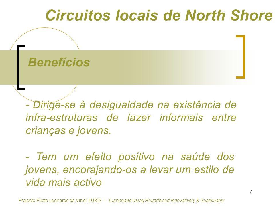 7 Circuitos locais de North Shore - Dirige-se à desigualdade na existência de infra-estruturas de lazer informais entre crianças e jovens.