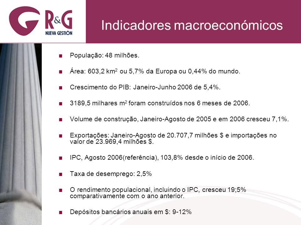 Indicadores macroeconómicos População: 48 milhões. Área: 603,2 km 2 ou 5,7% da Europa ou 0,44% do mundo. Crescimento do PIB: Janeiro-Junho 2006 de 5,4