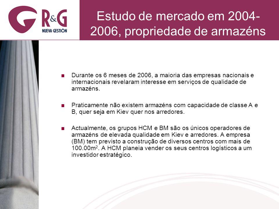 Estudo de mercado em 2004- 2006, propriedade de armazéns Durante os 6 meses de 2006, a maioria das empresas nacionais e internacionais revelaram interesse em serviços de qualidade de armazéns.