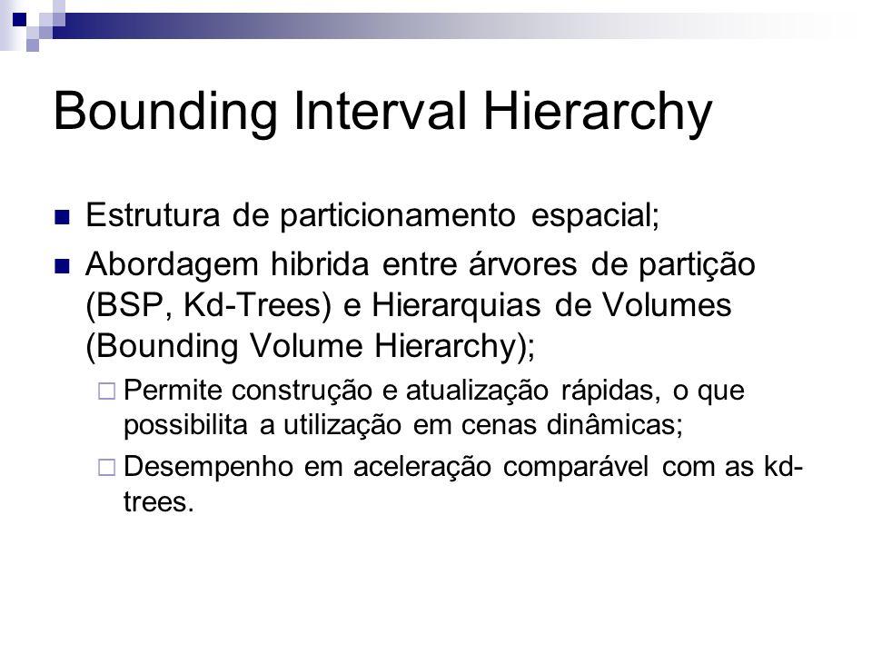 Bounding Interval Hierarchy Estrutura de particionamento espacial; Abordagem hibrida entre árvores de partição (BSP, Kd-Trees) e Hierarquias de Volume
