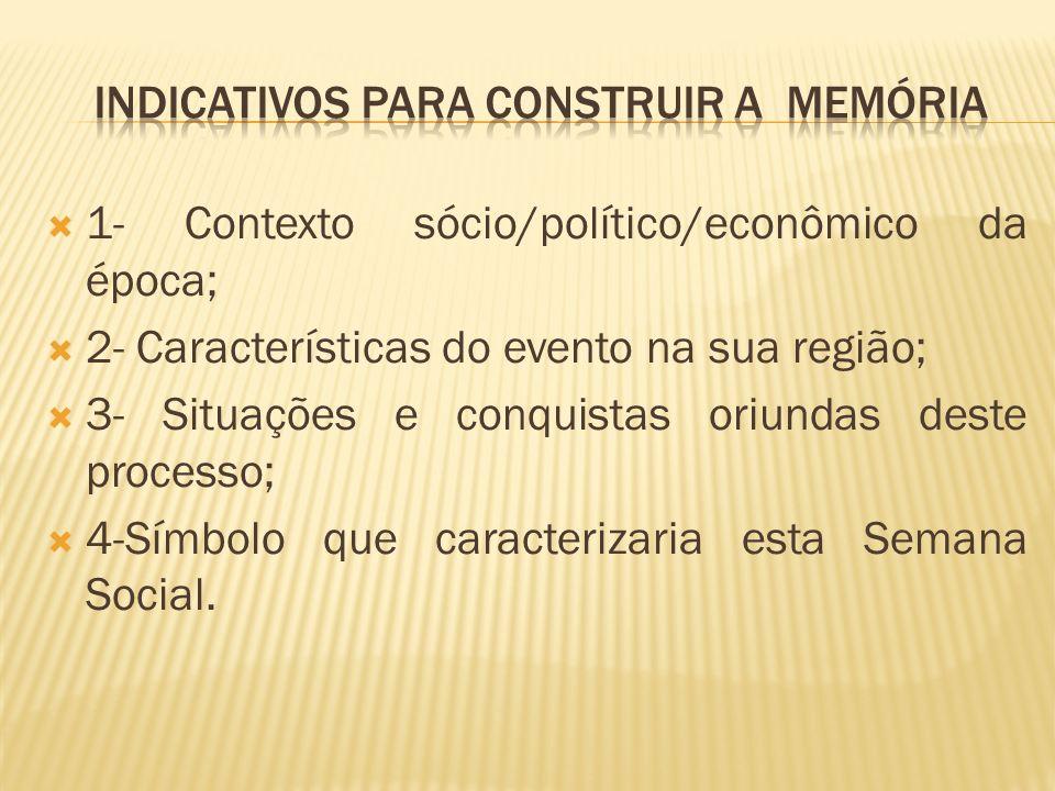 1- Contexto sócio/político/econômico da época; 2- Características do evento na sua região; 3- Situações e conquistas oriundas deste processo; 4-Símbolo que caracterizaria esta Semana Social.
