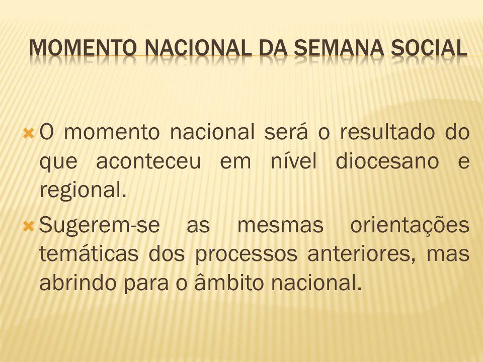 O momento nacional será o resultado do que aconteceu em nível diocesano e regional.