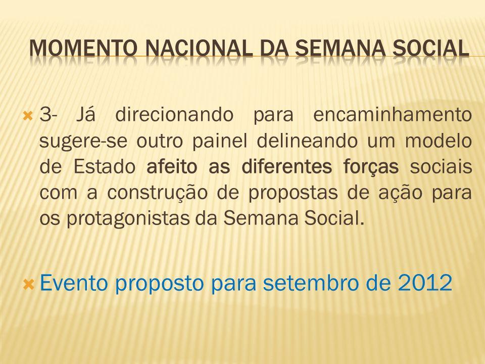 3- Já direcionando para encaminhamento sugere-se outro painel delineando um modelo de Estado afeito as diferentes forças sociais com a construção de propostas de ação para os protagonistas da Semana Social.