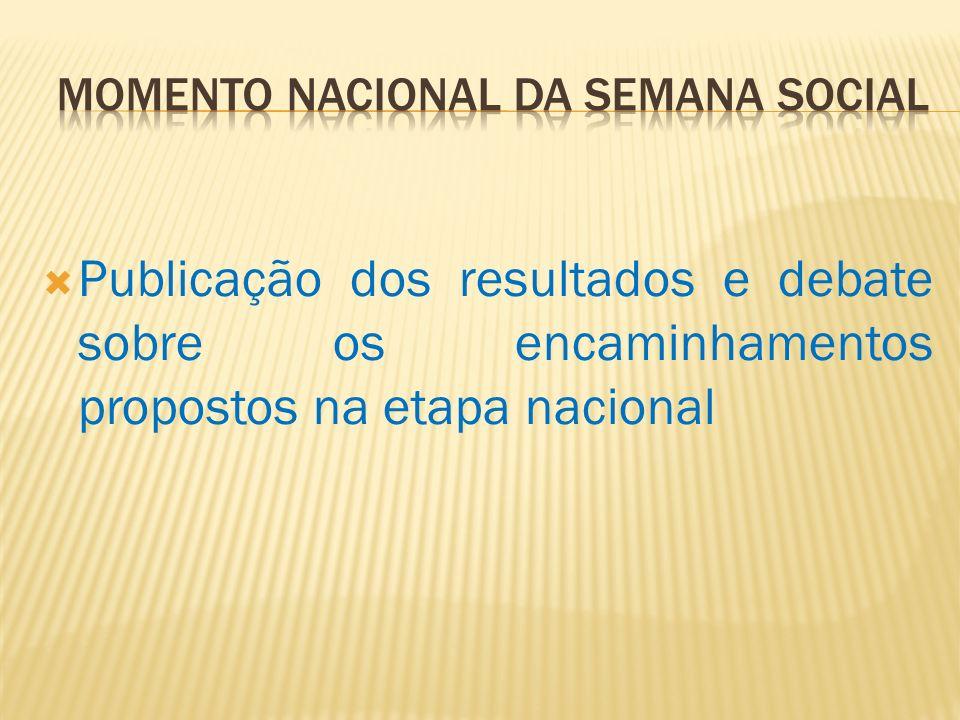 Publicação dos resultados e debate sobre os encaminhamentos propostos na etapa nacional