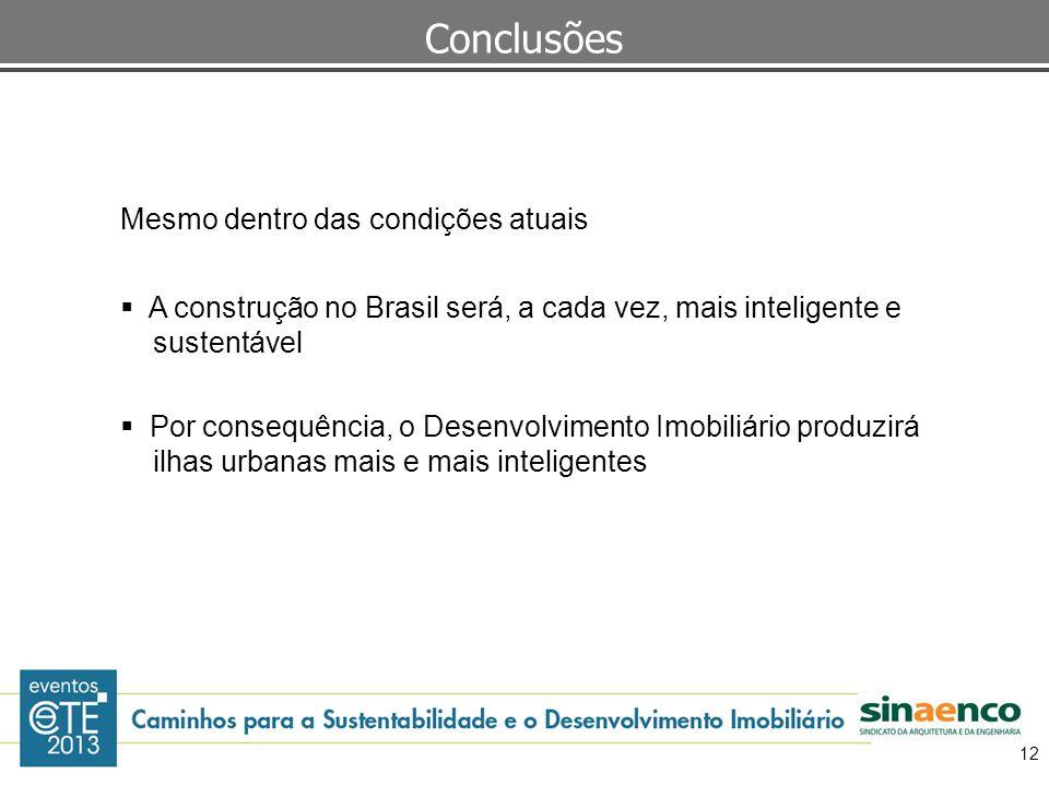 Mesmo dentro das condições atuais A construção no Brasil será, a cada vez, mais inteligente e sustentável Por consequência, o Desenvolvimento Imobiliá