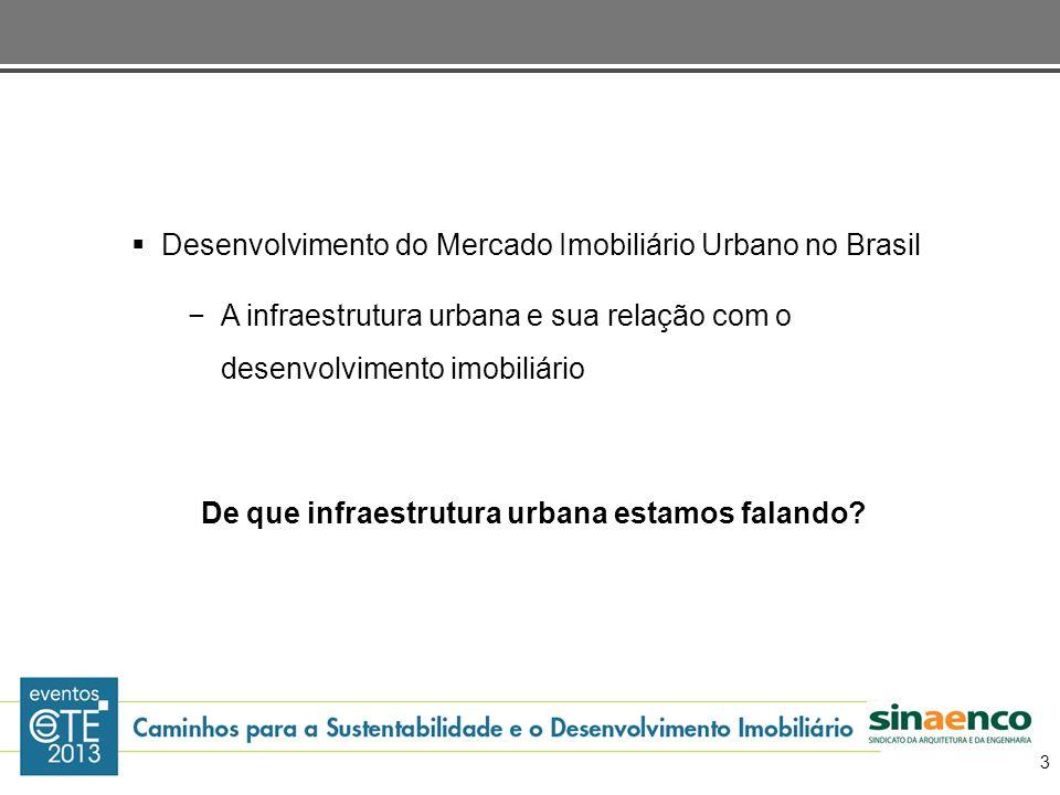 3 Desenvolvimento do Mercado Imobiliário Urbano no Brasil A infraestrutura urbana e sua relação com o desenvolvimento imobiliário De que infraestrutur