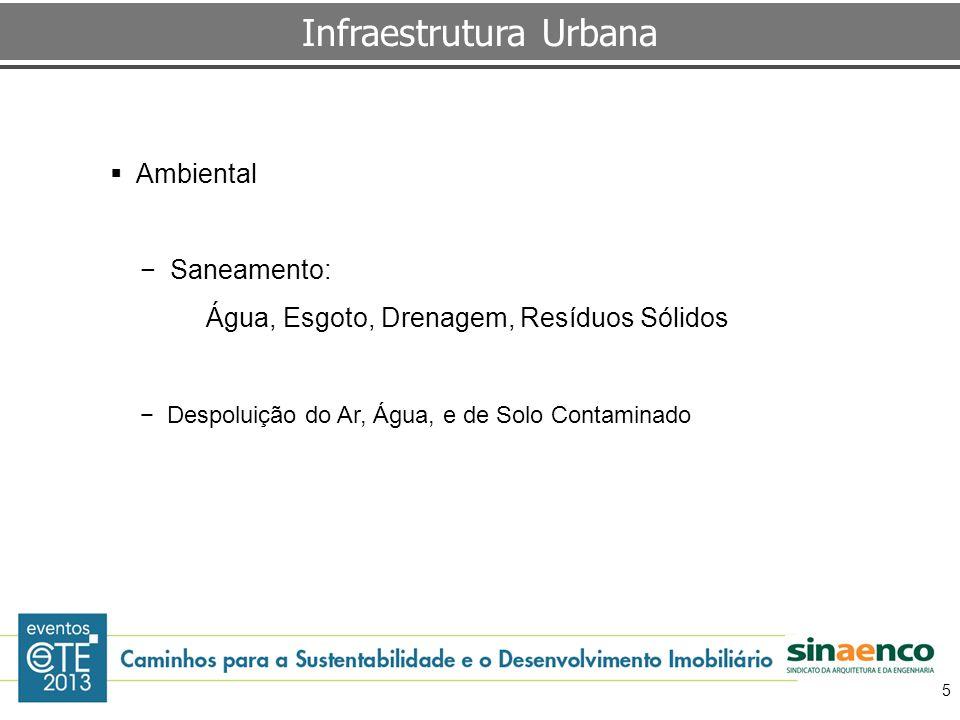 Ambiental Saneamento: Água, Esgoto, Drenagem, Resíduos Sólidos Despoluição do Ar, Água, e de Solo Contaminado 5 Infraestrutura Urbana
