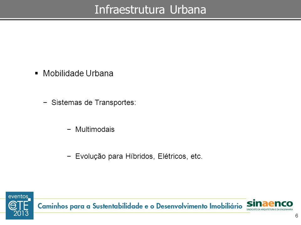 Mobilidade Urbana Sistemas de Transportes: Multimodais Evolução para Híbridos, Elétricos, etc. 6 Infraestrutura Urbana