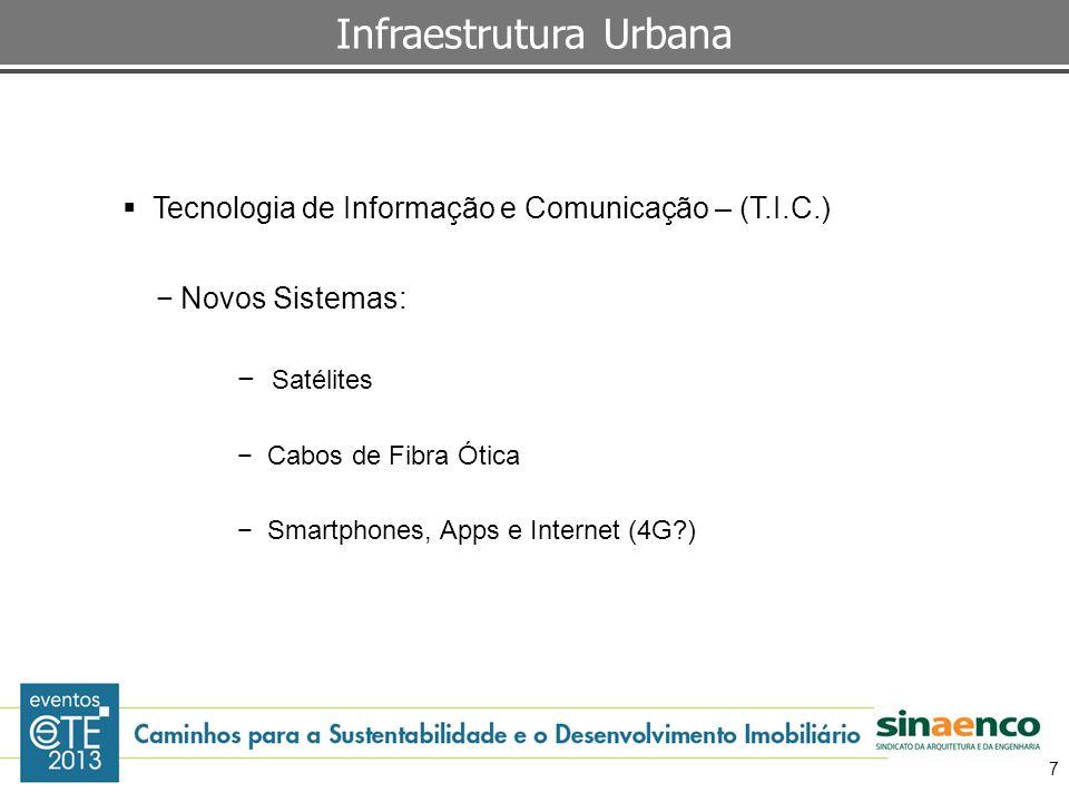 Tecnologia de Informação e Comunicação – (T.I.C.) Novos Sistemas: Satélites Cabos de Fibra Ótica Smartphones, Apps e Internet (4G?) 7 Infraestrutura U