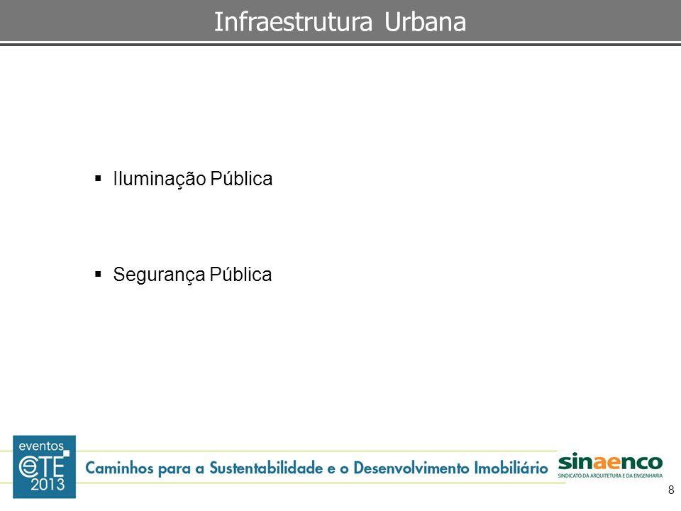 Iluminação Pública Segurança Pública 8 Infraestrutura Urbana