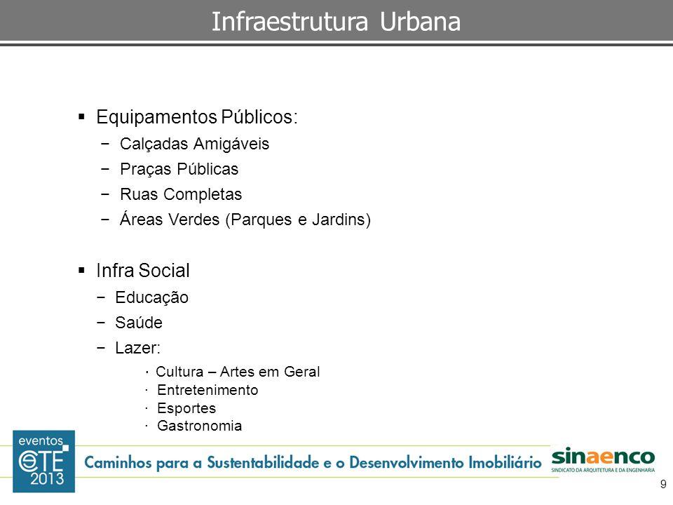 Equipamentos Públicos: Calçadas Amigáveis Praças Públicas Ruas Completas Áreas Verdes (Parques e Jardins) Infra Social Educação Saúde Lazer: · Cultura
