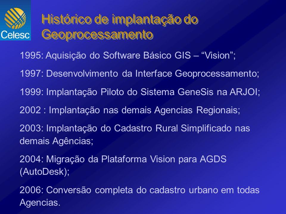 1995: Aquisição do Software Básico GIS – Vision; 1997: Desenvolvimento da Interface Geoprocessamento; 1999: Implantação Piloto do Sistema GeneSis na A