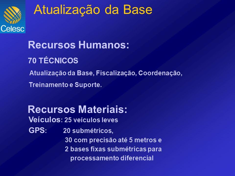 Atualização da Base Recursos Humanos: 70 TÉCNICOS Atualização da Base, Fiscalização, Coordenação, Treinamento e Suporte. Recursos Materiais: Veículos